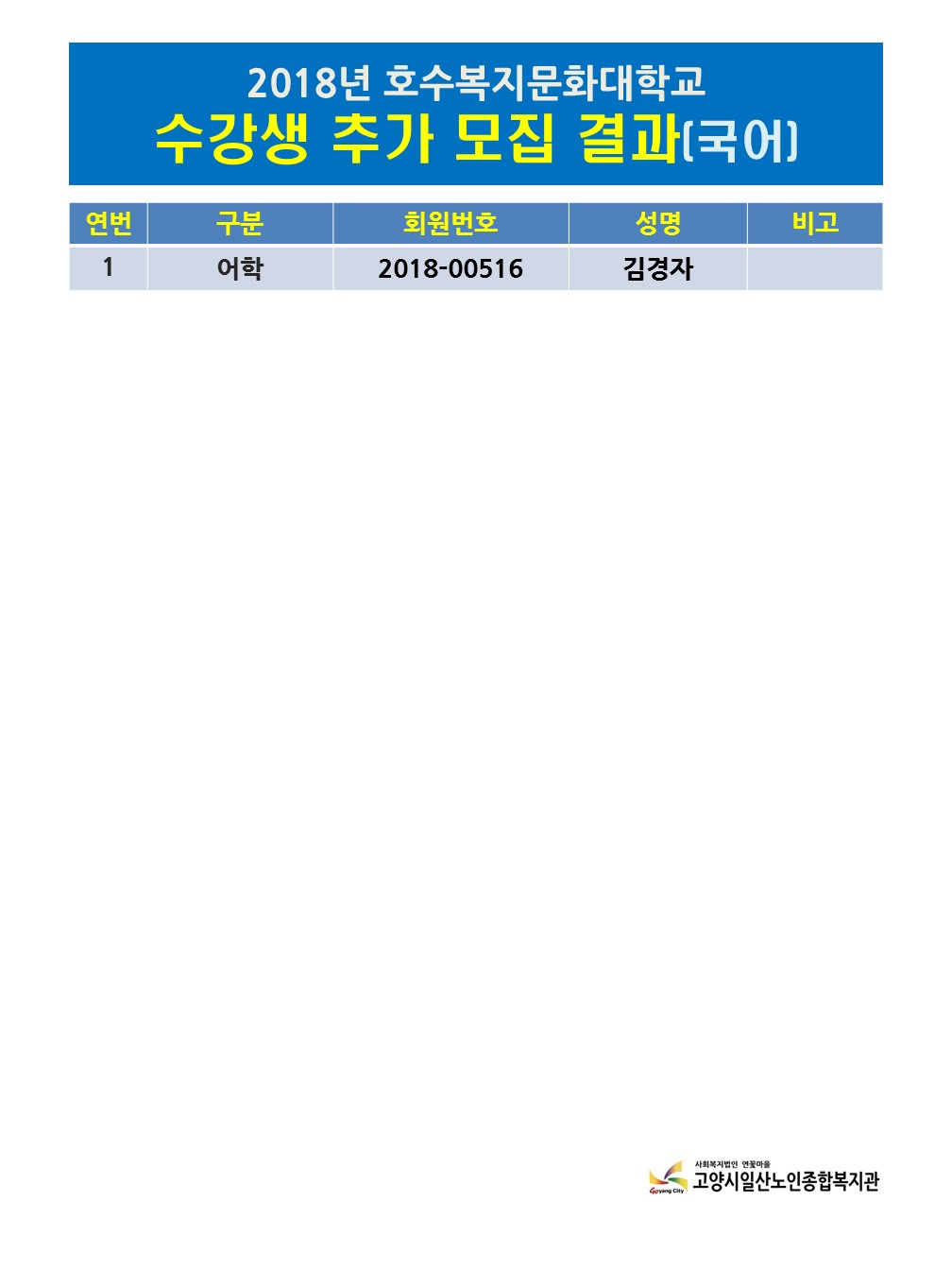 ffcb03e868cd9d87a02a4afb17f56e40_1529539397_9937.JPG